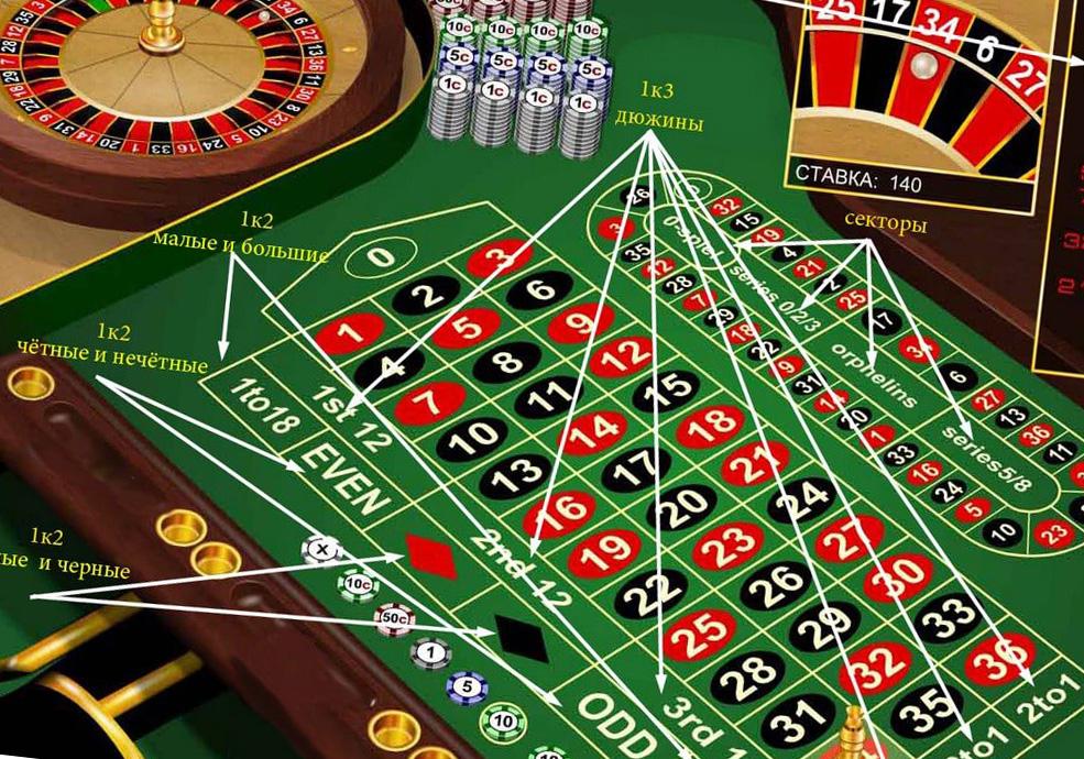 Как вывести деньги с бездепозитного бонуса в казино жизнь играет в покер слушать онлайн